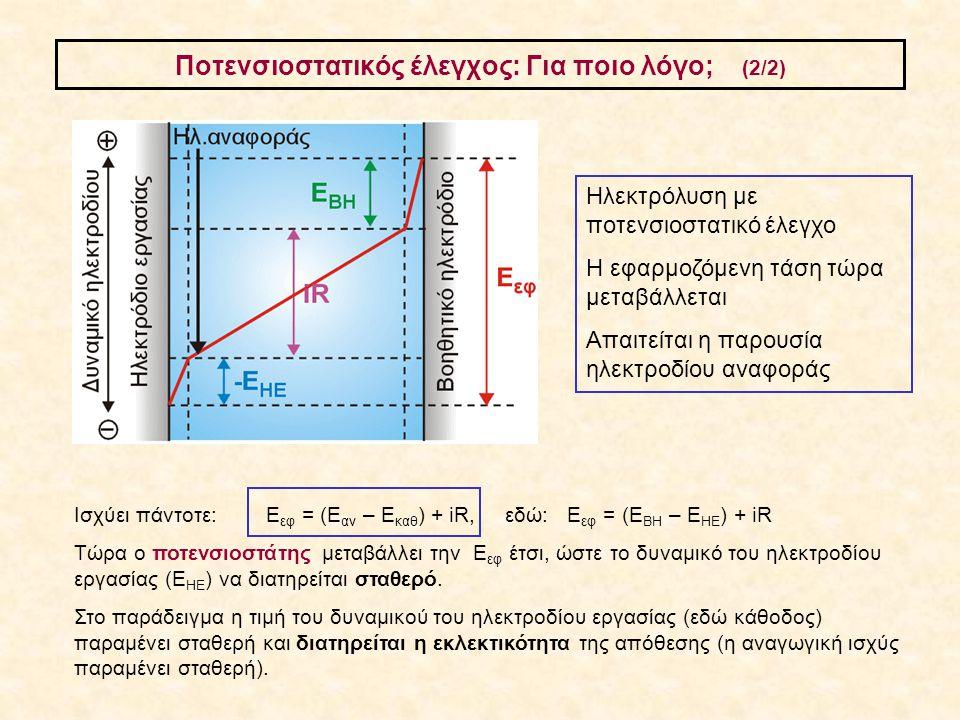Ποτενσιοστατικός έλεγχος: Για ποιο λόγο; (2/2) Ισχύει πάντοτε: E εφ = (Ε αν – Ε καθ ) + iR, εδώ: E εφ = (Ε ΒΗ – Ε ΗΕ ) + iR Τώρα ο ποτενσιοστάτης μετα