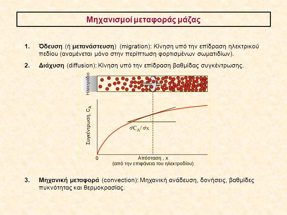 Μηχανισμοί μεταφοράς μάζας 1.Όδευση (ή μετανάστευση) (migration): Κίνηση υπό την επίδραση ηλεκτρικού πεδίου (αναμένεται μόνο στην περίπτωση φορτισμένω