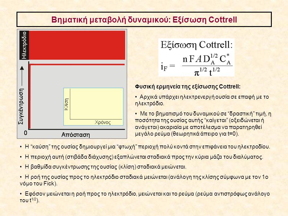 Βηματική μεταβολή δυναμικού: Εξίσωση Cottrell Φυσική ερμηνεία της εξίσωσης Cottrell: Aρχικά υπάρχει ηλεκτρενεργή ουσία σε επαφή με το ηλεκτρόδιο. Με τ