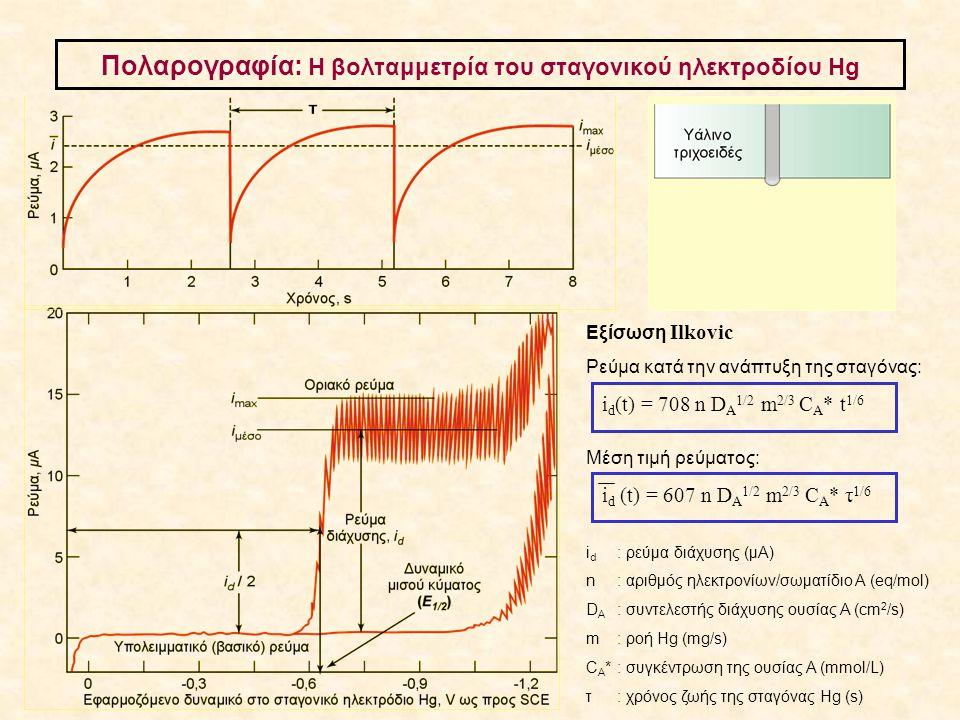 Πολαρογραφία: Η βολταμμετρία του σταγονικού ηλεκτροδίου Hg Εξίσωση Ilkovic Ρεύμα κατά την ανάπτυξη της σταγόνας: i d (t) = 708 n D A 1/2 m 2/3 C A * t