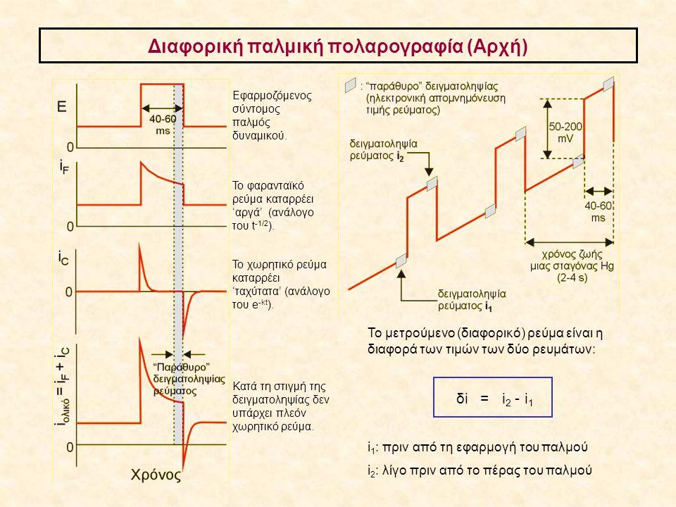 Διαφορική παλμική πολαρογραφία (Αρχή) Το μετρούμενο (διαφορικό) ρεύμα είναι η διαφορά των τιμών των δύο ρευμάτων: δi = i 2 - i 1 i 1 : πριν από τη εφα