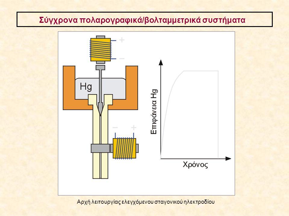 Σύγχρονα πολαρογραφικά/βολταμμετρικά συστήματα Αρχή λειτουργίας ελεγχόμενου σταγονικού ηλεκτροδίου
