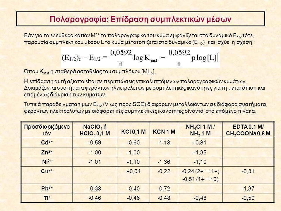 Εάν για το ελεύθερο κατιόν M n+ το πολαρογραφικό του κύμα εμφανίζεται στο δυναμικό Ε 1/2 τότε, παρουσία συμπλεκτικού μέσου L το κύμα μετατοπίζεται στο