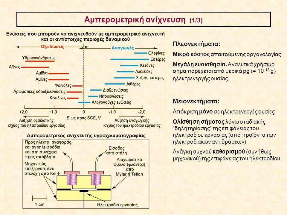 Αμπερομετρική ανίχνευση (1/3) Πλεονεκτήματα: Μικρό κόστος απαιτούμενης οργανολογίας Μεγάλη ευαισθησία. Αναλυτικά χρήσιμο σήμα παρέχεται από μερικά pg