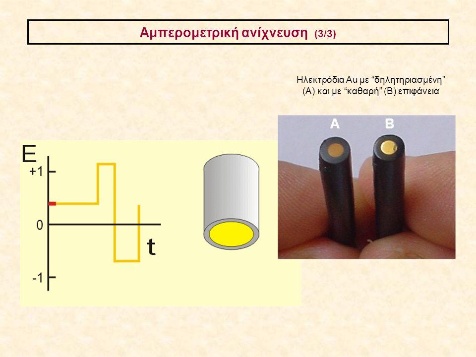 """Αμπερομετρική ανίχνευση (3/3) Ηλεκτρόδια Au με """"δηλητηριασμένη"""" (Α) και με """"καθαρή"""" (Β) επιφάνεια ΑΒ"""