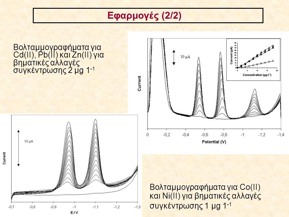 Εφαρμογές (2/2) ΑΒ Βολταμμογραφήματα για Cd(II), Pb(II) και Zn(II) για βηματικές αλλαγές συγκέντρωσης 2 μg 1 -1 Βολταμμογραφήματα για Cο(ΙΙ) και Νi(II