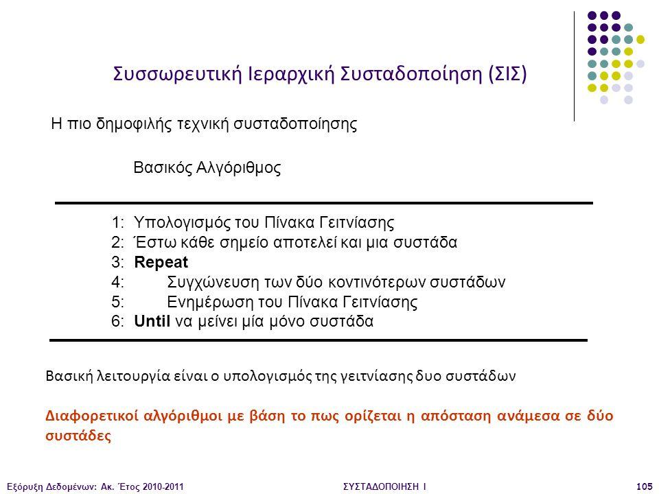 Εξόρυξη Δεδομένων: Ακ. Έτος 2010-2011ΣΥΣΤΑΔΟΠΟΙΗΣΗ Ι105 Συσσωρευτική Ιεραρχική Συσταδοποίηση (ΣΙΣ) 1: Υπολογισμός του Πίνακα Γειτνίασης 2: Έστω κάθε σ