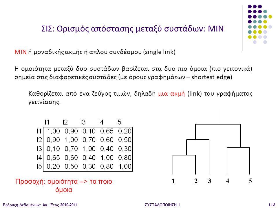 Εξόρυξη Δεδομένων: Ακ. Έτος 2010-2011ΣΥΣΤΑΔΟΠΟΙΗΣΗ Ι113 12345 MIN ή μοναδικής ακμής ή απλού συνδέσμου (single link) Η ομοιότητα μεταξύ δυο συστάδων βα
