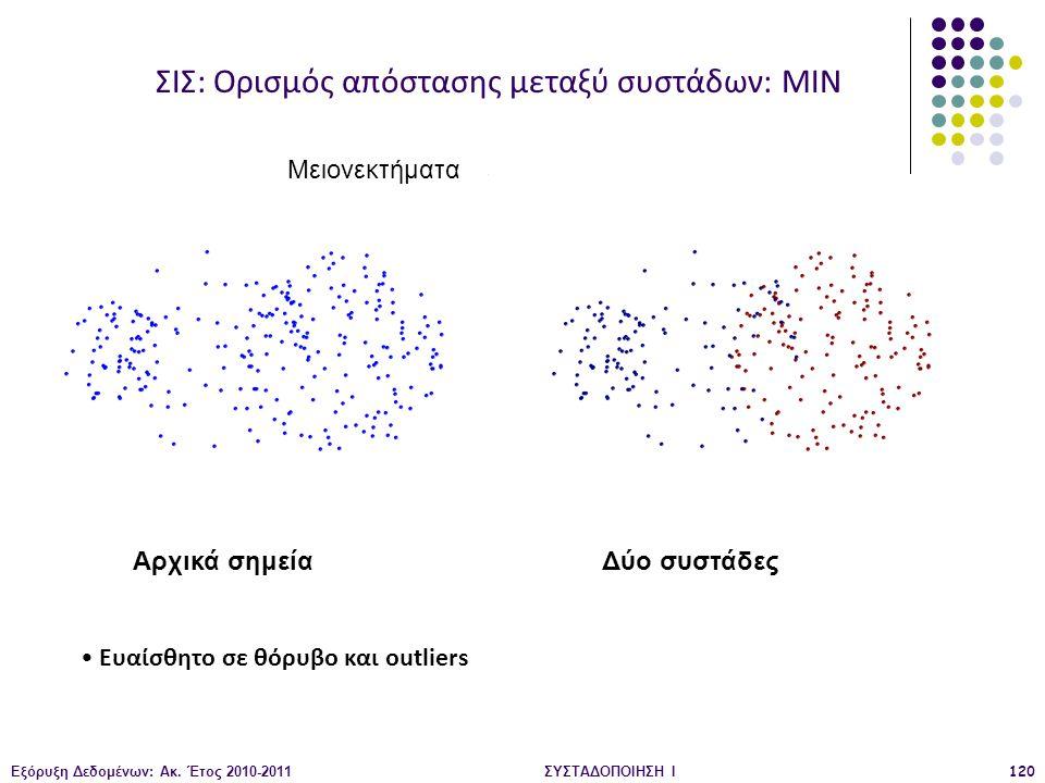 Εξόρυξη Δεδομένων: Ακ. Έτος 2010-2011ΣΥΣΤΑΔΟΠΟΙΗΣΗ Ι120 Αρχικά σημεία Δύο συστάδες Ευαίσθητο σε θόρυβο και outliers ΣΙΣ: Ορισμός απόστασης μεταξύ συστ