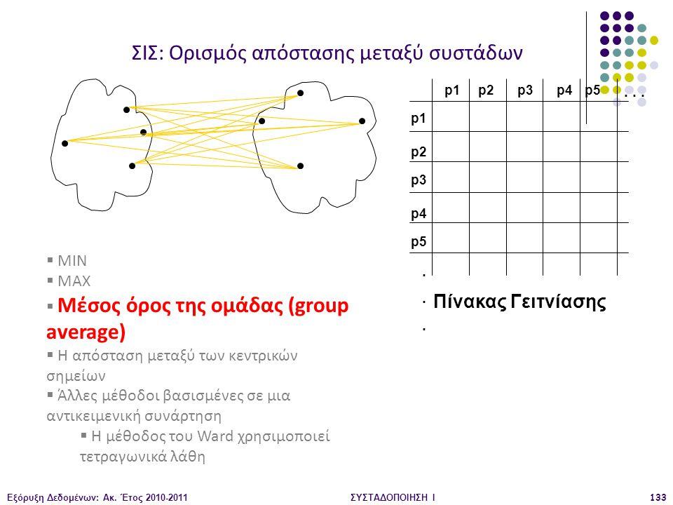 Εξόρυξη Δεδομένων: Ακ. Έτος 2010-2011ΣΥΣΤΑΔΟΠΟΙΗΣΗ Ι133 p1 p3 p5 p4 p2 p1p2p3p4p5......... ΣΙΣ: Ορισμός απόστασης μεταξύ συστάδων Πίνακας Γειτνίασης 
