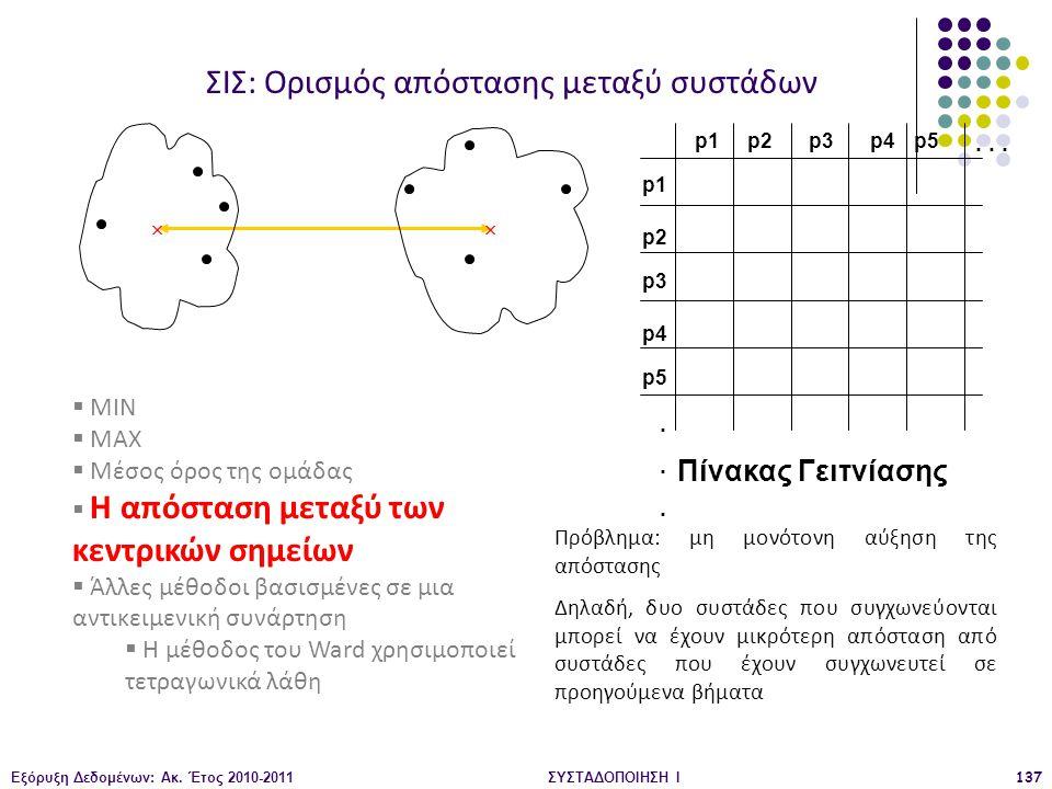 Εξόρυξη Δεδομένων: Ακ. Έτος 2010-2011ΣΥΣΤΑΔΟΠΟΙΗΣΗ Ι137 p1 p3 p5 p4 p2 p1p2p3p4p5.........  ΣΙΣ: Ορισμός απόστασης μεταξύ συστάδων Πίνακας Γειτνίαση
