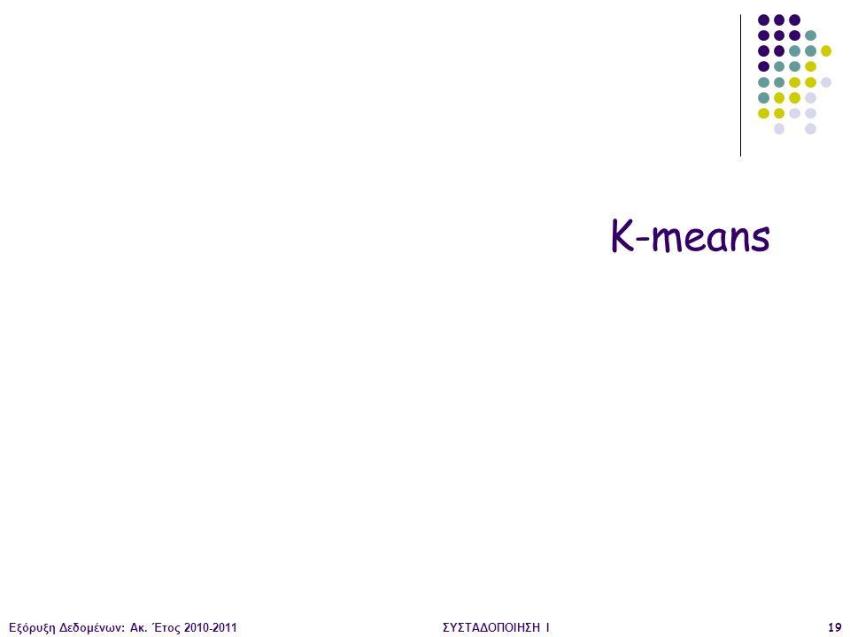 Εξόρυξη Δεδομένων: Ακ. Έτος 2010-2011ΣΥΣΤΑΔΟΠΟΙΗΣΗ Ι19 K-means