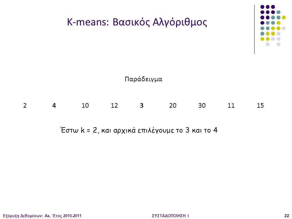 Εξόρυξη Δεδομένων: Ακ. Έτος 2010-2011ΣΥΣΤΑΔΟΠΟΙΗΣΗ Ι22 K-means: Βασικός Αλγόριθμος Παράδειγμα 241012320301115 Έστω k = 2, και αρχικά επιλέγουμε το 3 κ