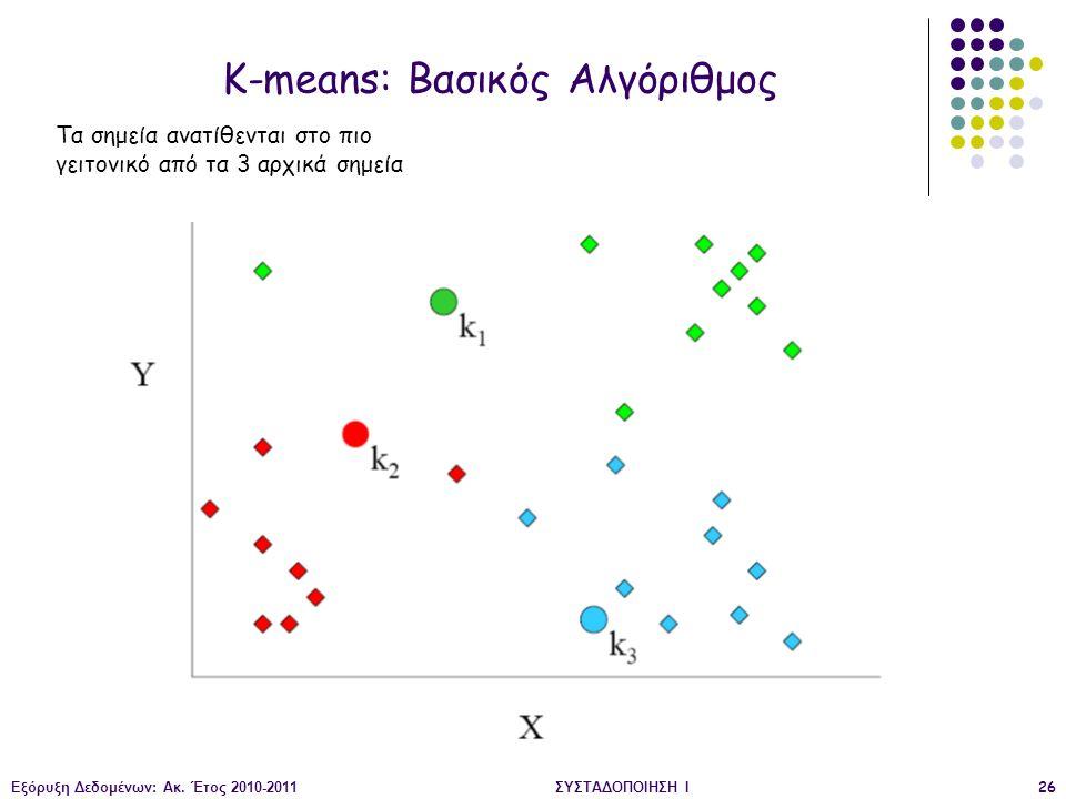 Εξόρυξη Δεδομένων: Ακ. Έτος 2010-2011ΣΥΣΤΑΔΟΠΟΙΗΣΗ Ι26 K-means: Βασικός Αλγόριθμος Τα σημεία ανατίθενται στο πιο γειτονικό από τα 3 αρχικά σημεία