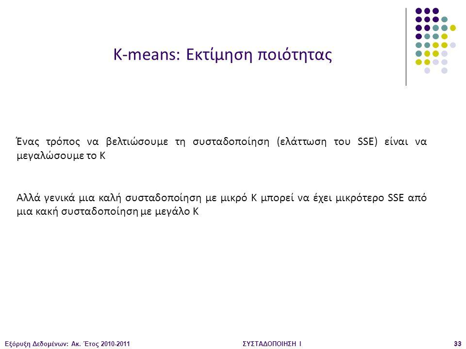Εξόρυξη Δεδομένων: Ακ. Έτος 2010-2011ΣΥΣΤΑΔΟΠΟΙΗΣΗ Ι33 K-means: Εκτίμηση ποιότητας Ένας τρόπος να βελτιώσουμε τη συσταδοποίηση (ελάττωση του SSE) είνα