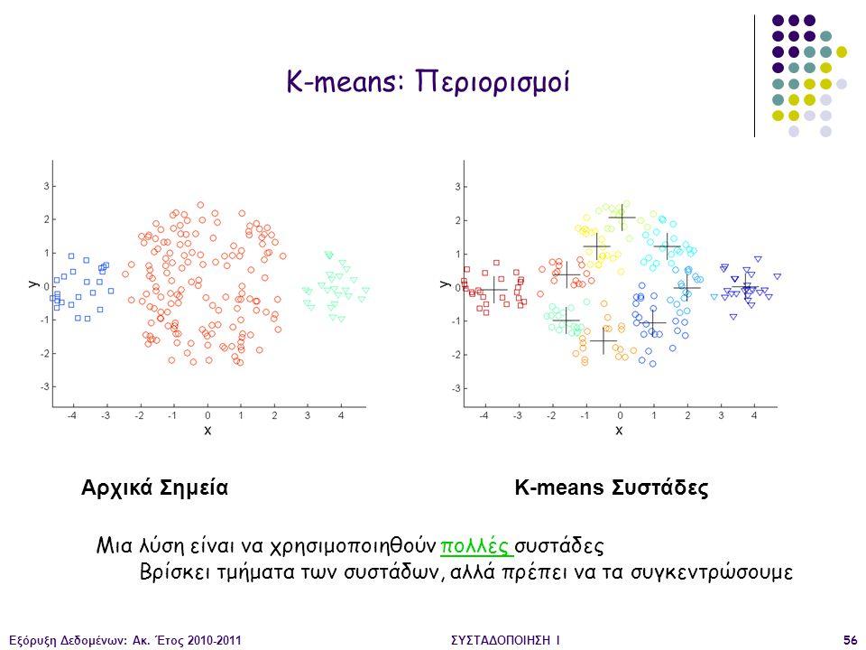 Εξόρυξη Δεδομένων: Ακ. Έτος 2010-2011ΣΥΣΤΑΔΟΠΟΙΗΣΗ Ι56 Αρχικά ΣημείαK-means Συστάδες Μια λύση είναι να χρησιμοποιηθούν πολλές συστάδες Βρίσκει τμήματα
