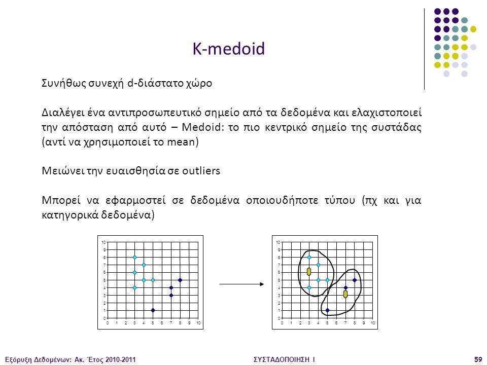 Εξόρυξη Δεδομένων: Ακ. Έτος 2010-2011ΣΥΣΤΑΔΟΠΟΙΗΣΗ Ι59 K-medoid Συνήθως συνεχή d-διάστατο χώρο Διαλέγει ένα αντιπροσωπευτικό σημείο από τα δεδομένα κα
