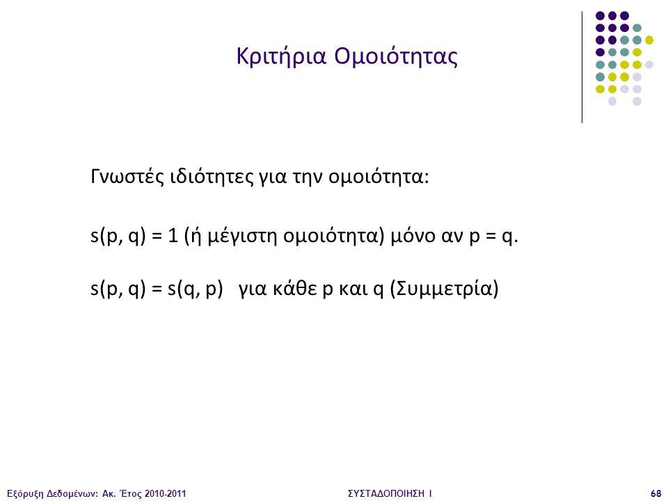 Εξόρυξη Δεδομένων: Ακ. Έτος 2010-2011ΣΥΣΤΑΔΟΠΟΙΗΣΗ Ι68 Γνωστές ιδιότητες για την ομοιότητα: s(p, q) = 1 (ή μέγιστη ομοιότητα) μόνο αν p = q. s(p, q) =