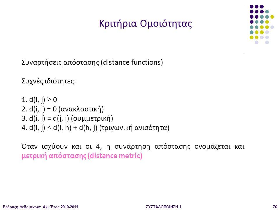 Εξόρυξη Δεδομένων: Ακ. Έτος 2010-2011ΣΥΣΤΑΔΟΠΟΙΗΣΗ Ι70 Συναρτήσεις απόστασης (distance functions) Συχνές ιδιότητες: 1. d(i, j)  0 2. d(i, i) = 0 (ανα