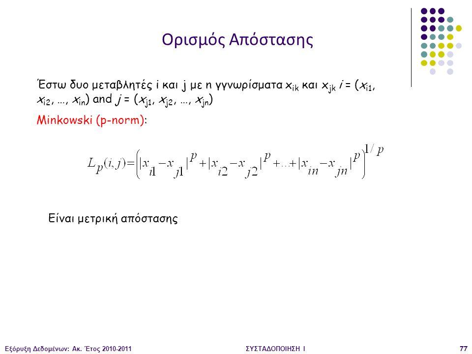 Εξόρυξη Δεδομένων: Ακ. Έτος 2010-2011ΣΥΣΤΑΔΟΠΟΙΗΣΗ Ι77 Ορισμός Απόστασης Έστω δυο μεταβλητές i και j με n γγνωρίσματα x ik και x jk i = (x i1, x i2, …