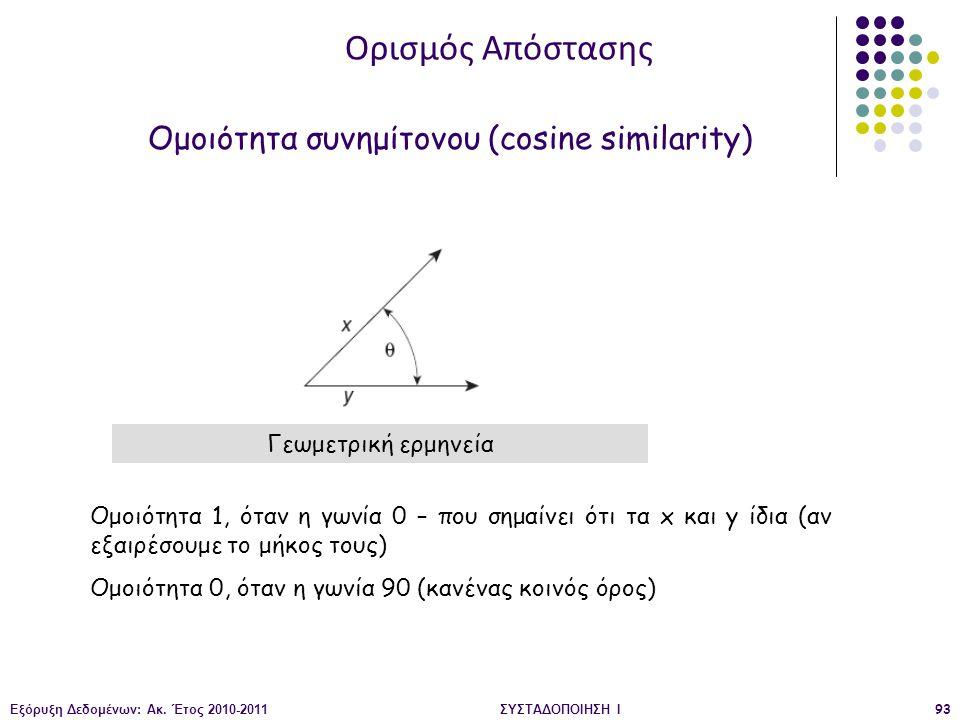 Εξόρυξη Δεδομένων: Ακ. Έτος 2010-2011ΣΥΣΤΑΔΟΠΟΙΗΣΗ Ι93 Ορισμός Απόστασης Ομοιότητα συνημίτονου (cosine similarity) Γεωμετρική ερμηνεία Ομοιότητα 1, ότ