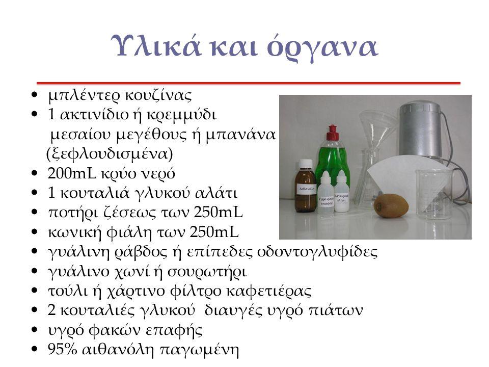 Υλικά και όργανα μπλέντερ κουζίνας 1 ακτινίδιο ή κρεμμύδι μεσαίου μεγέθους ή μπανάνα (ξεφλουδισμένα) 200mL κρύο νερό 1 κουταλιά γλυκού αλάτι ποτήρι ζέ
