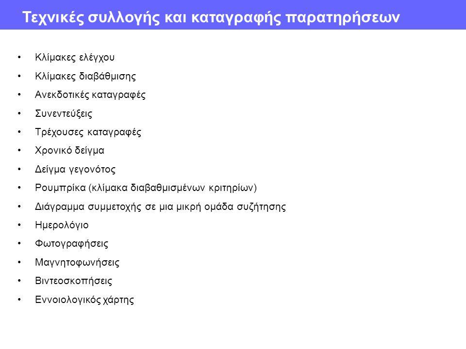 Κλίμακες ελέγχου Κλίμακες διαβάθμισης Ανεκδοτικές καταγραφές Συνεντεύξεις Τρέχουσες καταγραφές Χρονικό δείγμα Δείγμα γεγονότος Ρουμπρίκα (κλίμακα διαβαθμισμένων κριτηρίων) Διάγραμμα συμμετοχής σε μια μικρή ομάδα συζήτησης Ημερολόγιο Φωτογραφήσεις Μαγνητοφωνήσεις Βιντεοσκοπήσεις Εννοιολογικός χάρτης Τεχνικές συλλογής και καταγραφής παρατηρήσεων