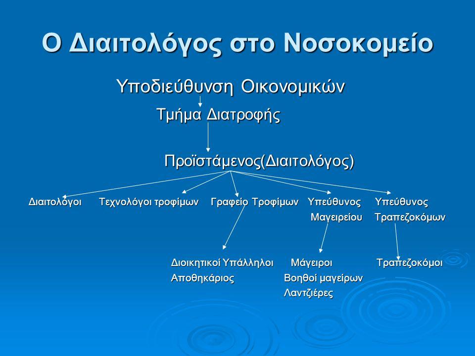 Ο Διαιτολόγος στο Νοσοκομείο Υποδιεύθυνση Οικονομικών Υποδιεύθυνση Οικονομικών Τμήμα Διατροφής Τμήμα Διατροφής Προϊστάμενος(Διαιτολόγος) Προϊστάμενος(