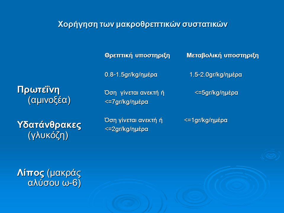 Χορήγηση των μακροθρεπτικών συστατικών Πρωτεΐνη (αμινοξέα) Υδατάνθρακες (γλυκόζη) Λίπος (μακράς αλύσου ω-6) Θρεπτική υποστηριξη Μεταβολική υποστηριξη