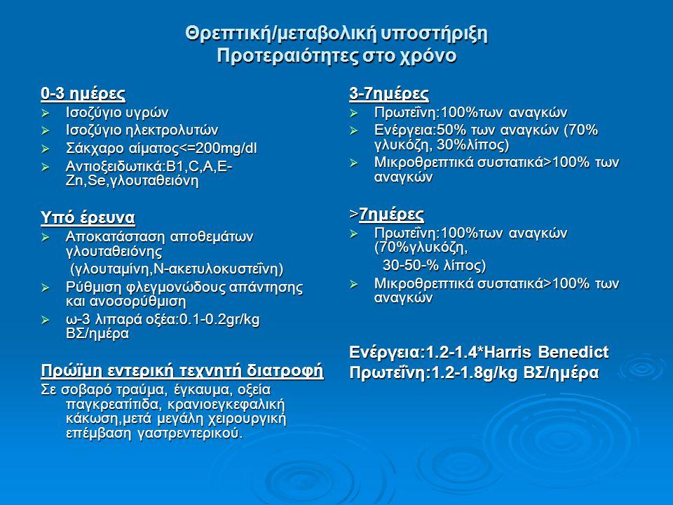 Θρεπτική/μεταβολική υποστήριξη Προτεραιότητες στο χρόνο 0-3 ημέρες  Ισοζύγιο υγρών  Ισοζύγιο ηλεκτρολυτών  Σάκχαρο αίματος<=200mg/dl  Aντιοξειδωτι