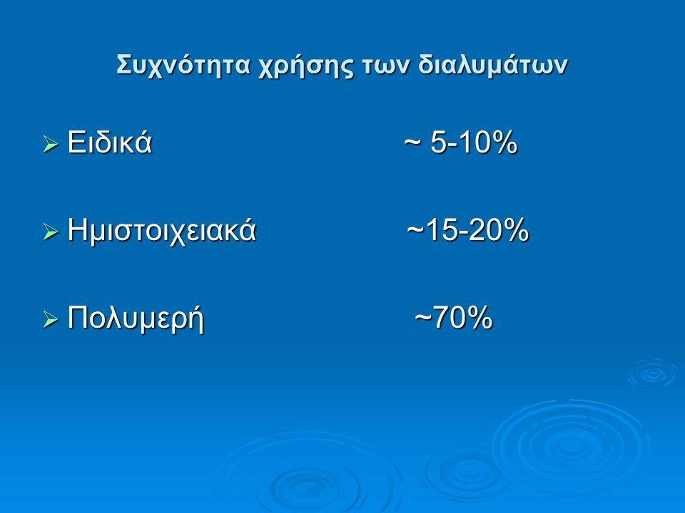 Συχνότητα χρήσης των διαλυμάτων  Ειδικά ~ 5-10%  Ημιστοιχειακά ~15-20%  Πολυμερή ~70%