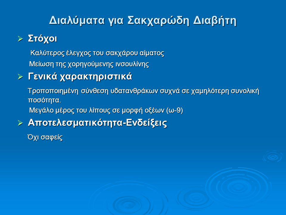 Διαλύματα για Σακχαρώδη Διαβήτη  Στόχοι Καλύτερος έλεγχος του σακχάρου αίματος Καλύτερος έλεγχος του σακχάρου αίματος Μείωση της χορηγούμενης ινσουλί