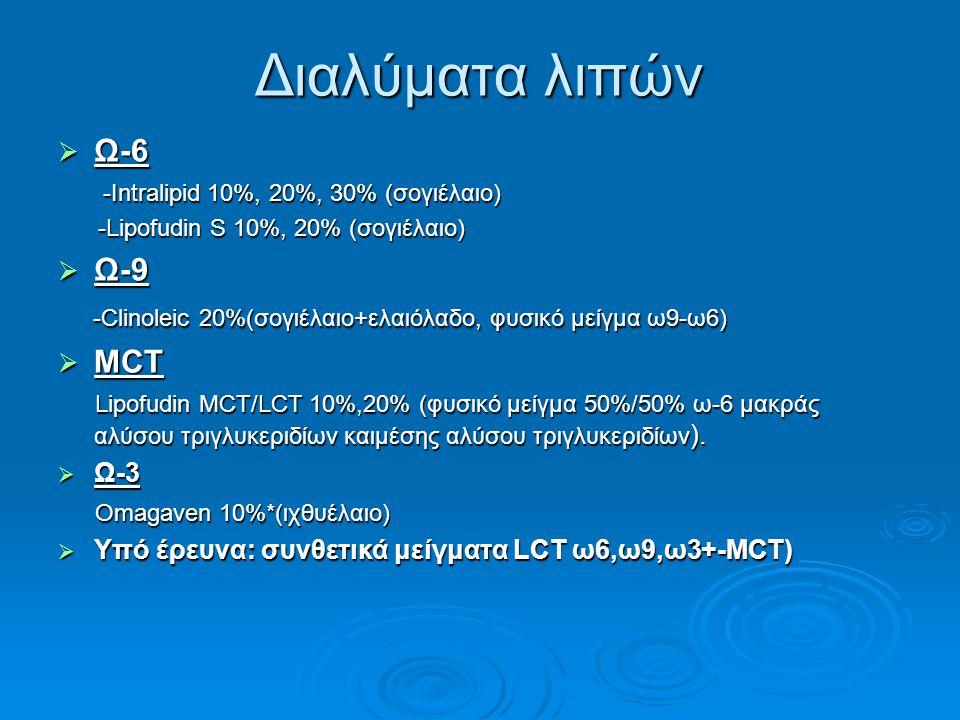 Διαλύματα λιπών  Ω-6 -Intralipid 10%, 20%, 30% (σογιέλαιο) -Intralipid 10%, 20%, 30% (σογιέλαιο) -Lipofudin S 10%, 20% (σογιέλαιο) -Lipofudin S 10%,