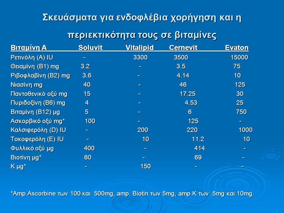 Σκευάσματα για ενδοφλέβια χορήγηση και η περιεκτικότητα τους σε βιταμίνες Βιταμίνη Α Soluvit Vitalipid Cernevit Evaton Ρετινόλη (Α) IU - 3300 3500 150