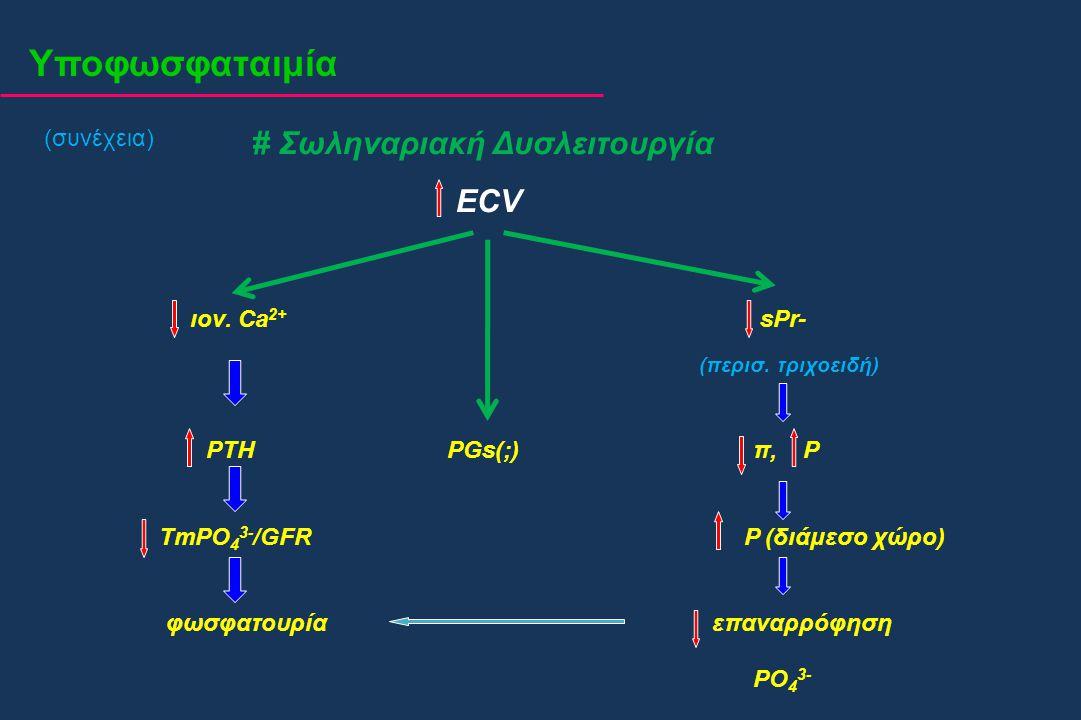 Υποφωσφαταιμία (συνέχεια) # Σωληναριακή Δυσλειτουργία ECV ιον. Ca 2+ sPr- (περισ. τριχοειδή) PTH PGs(;) π, P TmPO 4 3- /GFR P (διάμεσο χώρο) φωσφατουρ