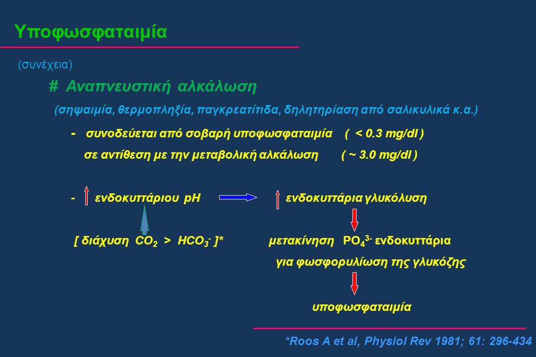 Υποφωσφαταιμία (συνέχεια) # Αναπνευστική αλκάλωση (σηψαιμία, θερμοπληξία, παγκρεατίτιδα, δηλητηρίαση από σαλικυλικά κ.α.) - συνοδεύεται από σοβαρή υπο