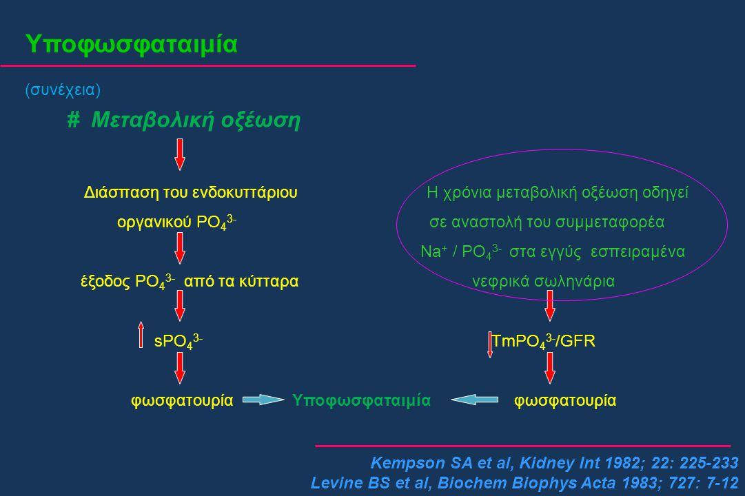 Υποφωσφαταιμία (συνέχεια) # Μεταβολική οξέωση Διάσπαση του ενδοκυττάριου Η χρόνια μεταβολική οξέωση οδηγεί οργανικού PO 4 3- σε αναστολή του συμμεταφο