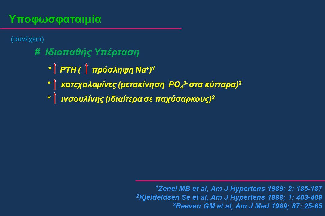 Υποφωσφαταιμία (συνέχεια) # Ιδιοπαθής Υπέρταση * PTH ( πρόσληψη Na + ) 1 * κατεχολαμίνες (μετακίνηση PO 4 3- στα κύτταρα) 2 * ινσουλίνης (ιδιαίτερα σε
