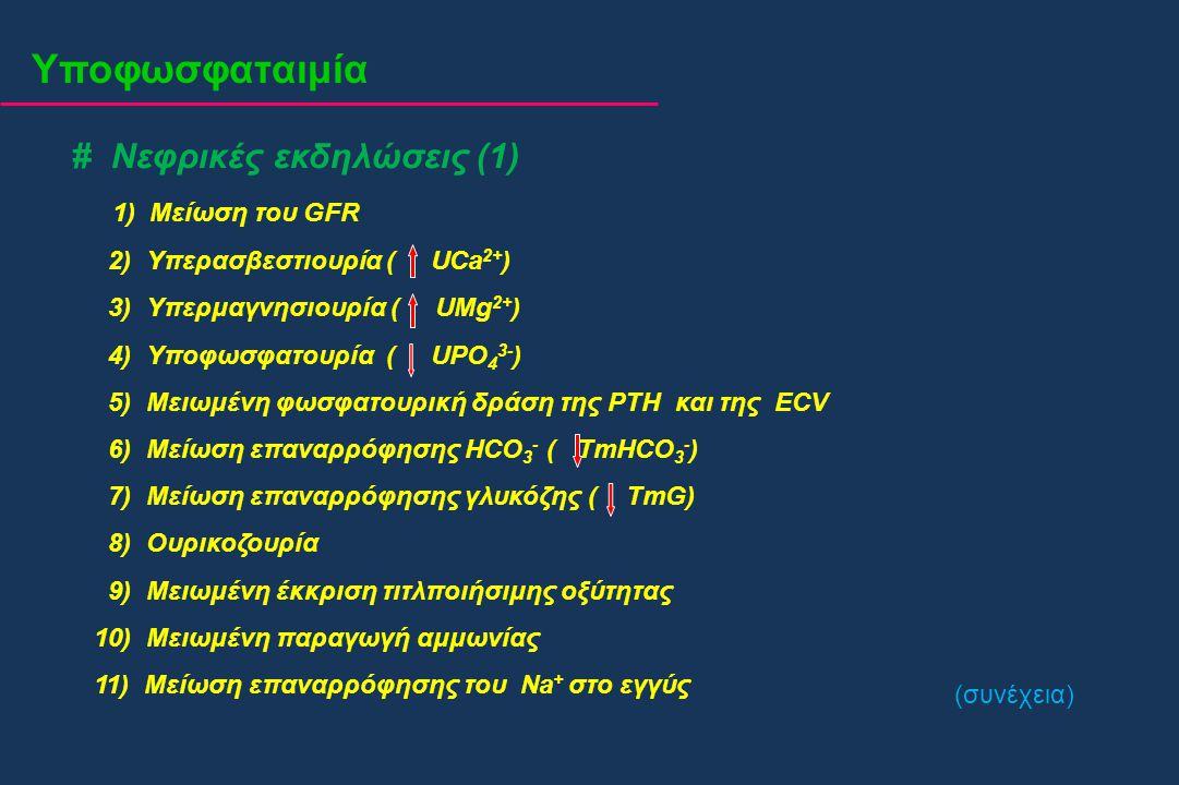 Υποφωσφαταιμία # Νεφρικές εκδηλώσεις (1) 1) Μείωση του GFR 2) Υπερασβεστιουρία ( UCa 2+ ) 3) Υπερμαγνησιουρία ( UMg 2+ ) 4) Υποφωσφατουρία ( UPO 4 3-