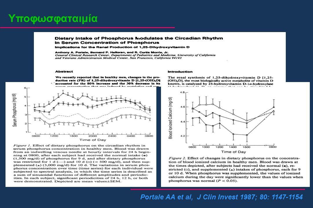 Υποφωσφαταιμία Portale AA et al, J Clin Invest 1987; 80: 1147-1154