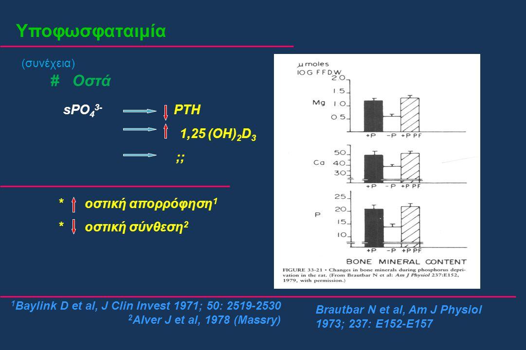 Υποφωσφαταιμία (συνέχεια) # Οστά sPO 4 3- PTH 1,25 (OH) 2 D 3 ;; * οστική απορρόφηση 1 * οστική σύνθεση 2 1 Baylink D et al, J Clin Invest 1971; 50: 2