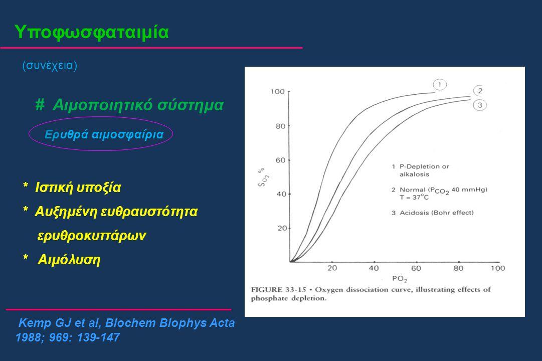 Υποφωσφαταιμία (συνέχεια) # Αιμοποιητικό σύστημα Ερυθρά αιμοσφαίρια * Ιστική υποξία * Αυξημένη ευθραυστότητα ερυθροκυττάρων * Αιμόλυση Kemp GJ et al,