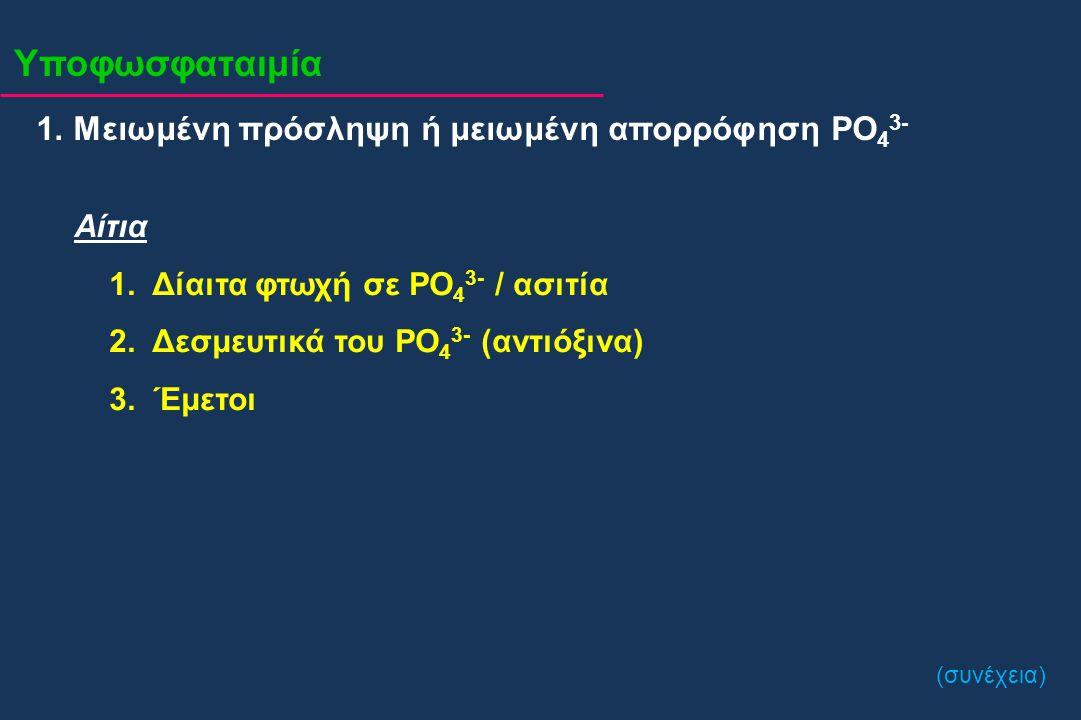 Υποφωσφαταιμία Αίτια 1. Δίαιτα φτωχή σε PO 4 3- / ασιτία 2. Δεσμευτικά του PO 4 3- (αντιόξινα) 3. Έμετοι 1. Μειωμένη πρόσληψη ή μειωμένη απορρόφηση PO