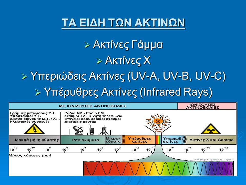 ΤΑ ΕΙΔΗ ΤΩΝ ΑΚΤΙΝΩΝ  Ακτίνες Γάμμα  Ακτίνες Χ  Υπεριώδεις Ακτίνες (UV-A, UV-B, UV-C)  Υπέρυθρες Ακτίνες (Infrared Rays)