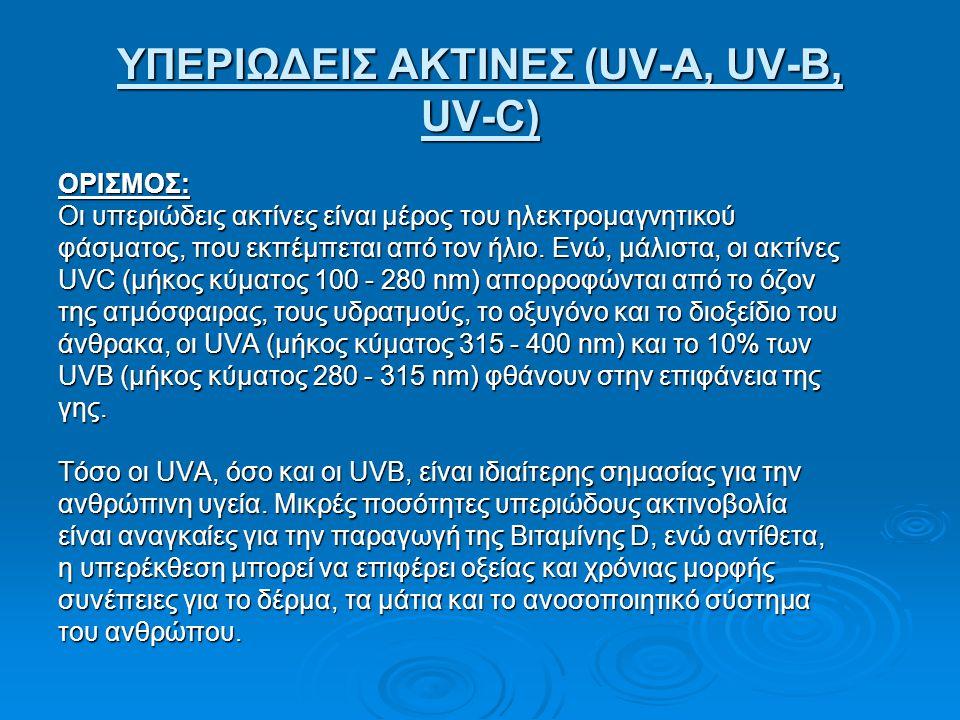 ΥΠΕΡΙΩΔΕΙΣ ΑΚΤΙΝΕΣ (UV-A, UV-B, UV-C) ΟΡΙΣΜΟΣ: Οι υπεριώδεις ακτίνες είναι μέρος του ηλεκτρομαγνητικού φάσματος, που εκπέμπεται από τον ήλιο.