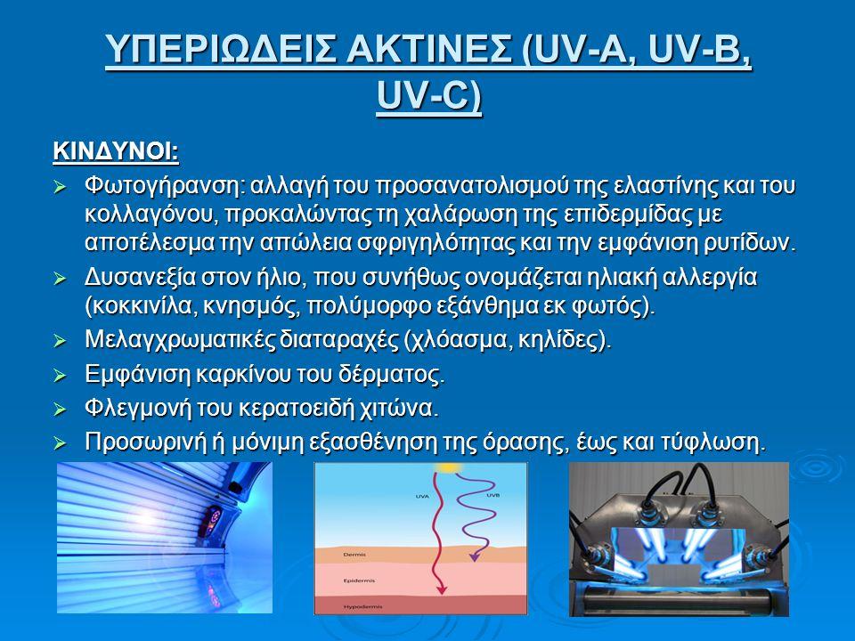 ΥΠΕΡΙΩΔΕΙΣ ΑΚΤΙΝΕΣ (UV-A, UV-B, UV-C) ΚΙΝΔΥΝΟΙ:  Φωτογήρανση: αλλαγή του προσανατολισμού της ελαστίνης και του κολλαγόνου, προκαλώντας τη χαλάρωση της επιδερμίδας με αποτέλεσμα την απώλεια σφριγηλότητας και την εμφάνιση ρυτίδων.