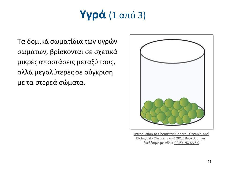Υγρά (1 από 3) Τα δομικά σωματίδια των υγρών σωμάτων, βρίσκονται σε σχετικά μικρές αποστάσεις μεταξύ τους, αλλά μεγαλύτερες σε σύγκριση με τα στερεά σ