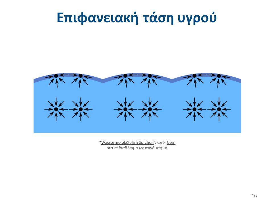 """Επιφανειακή τάση υγρού """"WassermoleküleInTröpfchen"""", από Con- struct διαθέσιμο ως κοινό κτήμαWassermoleküleInTröpfchenCon- struct 15"""