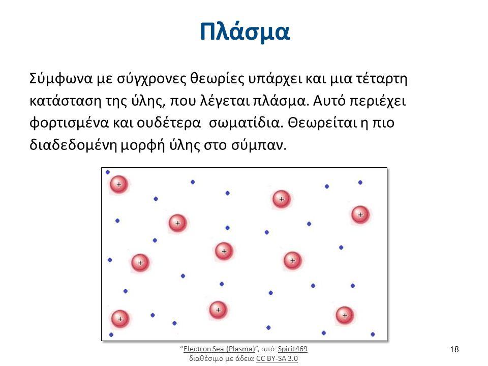 Πλάσμα Σύμφωνα με σύγχρονες θεωρίες υπάρχει και μια τέταρτη κατάσταση της ύλης, που λέγεται πλάσμα. Αυτό περιέχει φορτισμένα και ουδέτερα σωματίδια. Θ