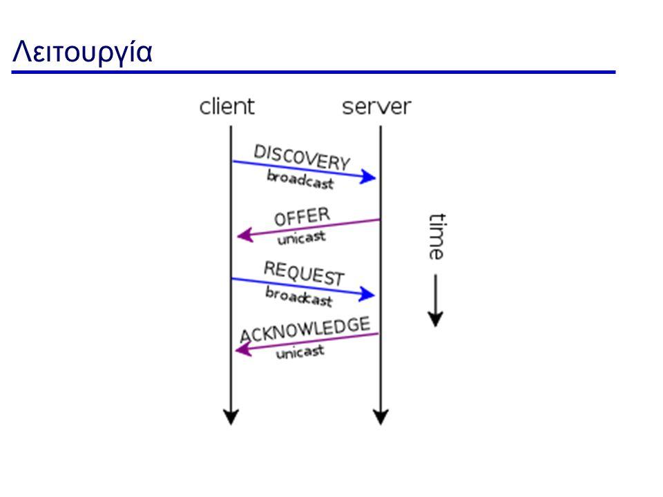 Μήνυμα DHCP/BOOTP